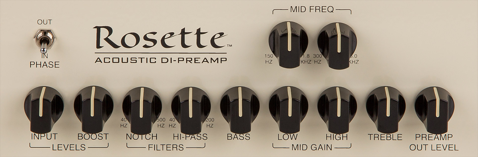 Rosette Preamp Top Panel