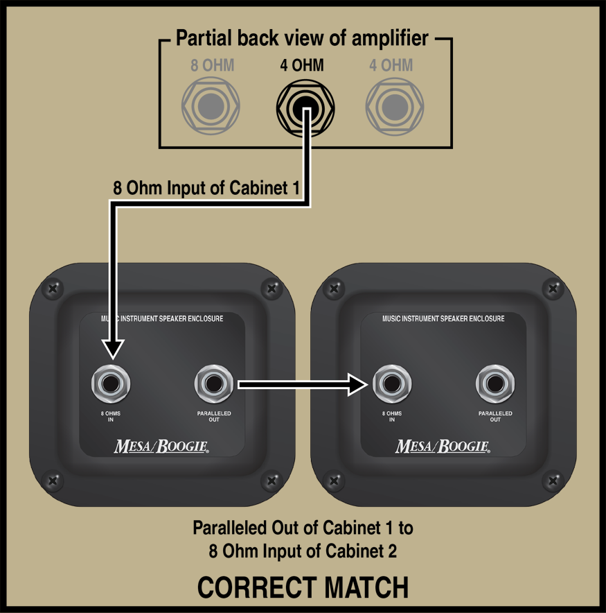 MESA/Boogie Speaker Impedance Matching and Hook-up ~ Part 1 | MESA/Boogie® | Guitar Cabinet Wiring Diagram |  | MESA/Boogie®