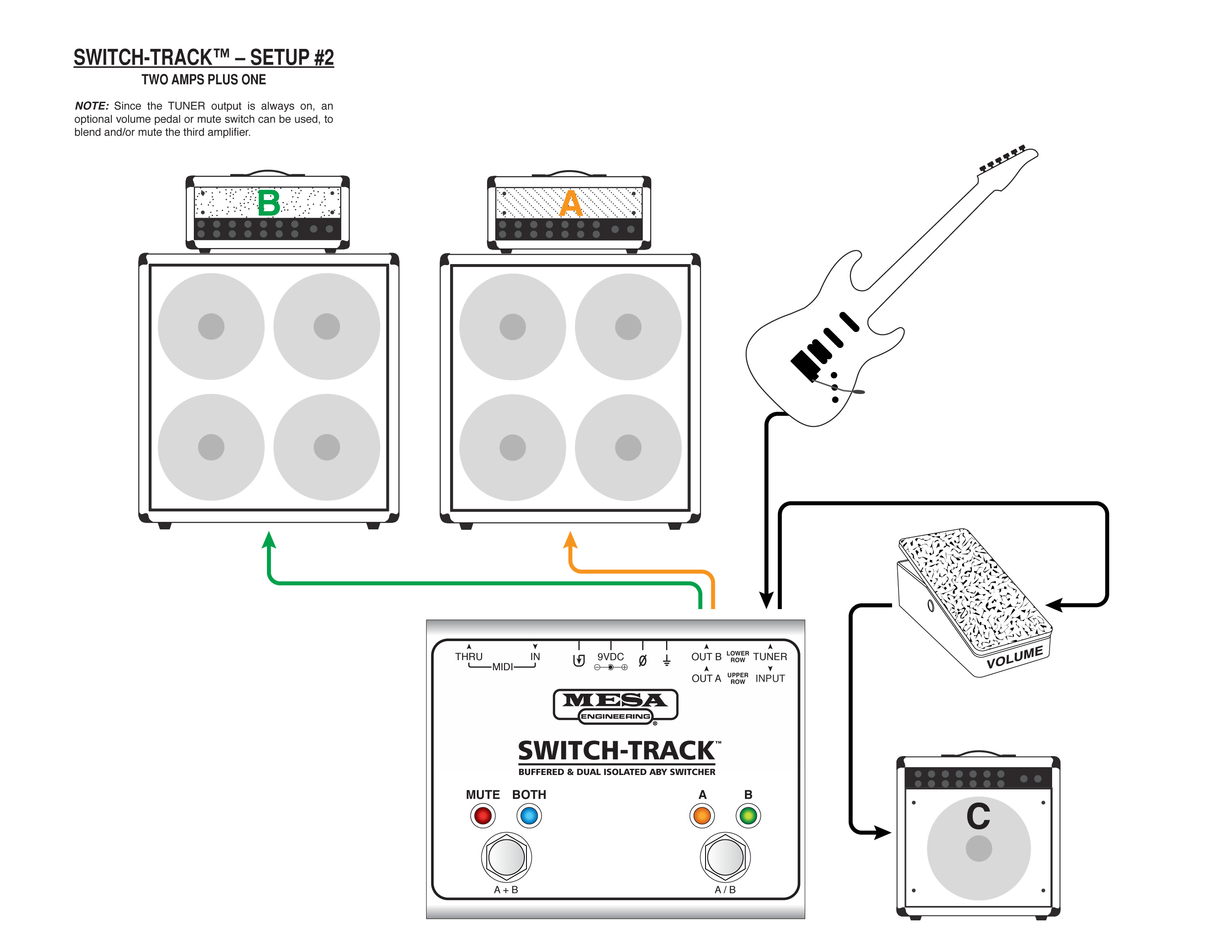 mesa boogie®switch track setup diagram