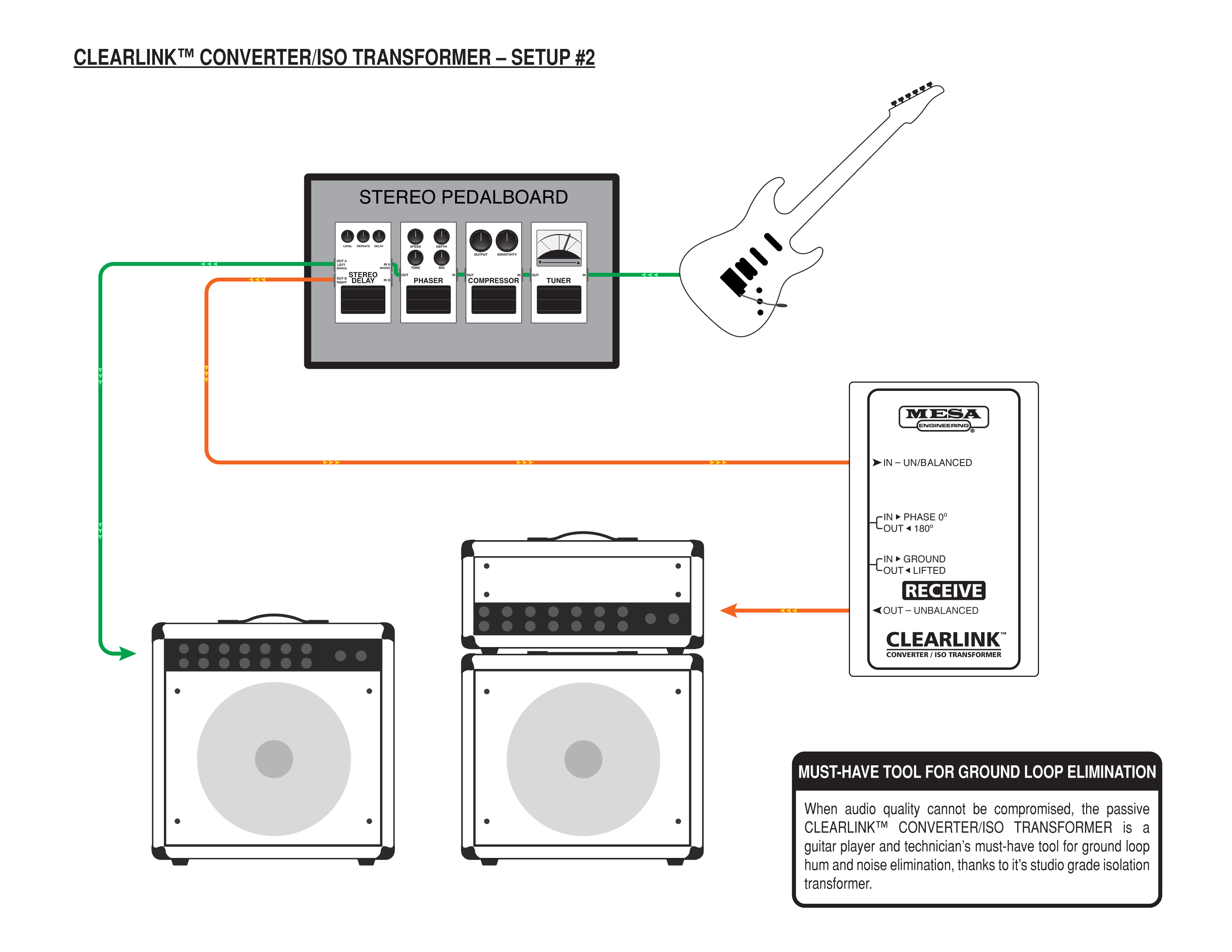 Mesa Boogie Clearlink Receive Converter Iso Transformer Isolation Diagram On Isolated Ground Wiring View High Res Version Opens In New Window