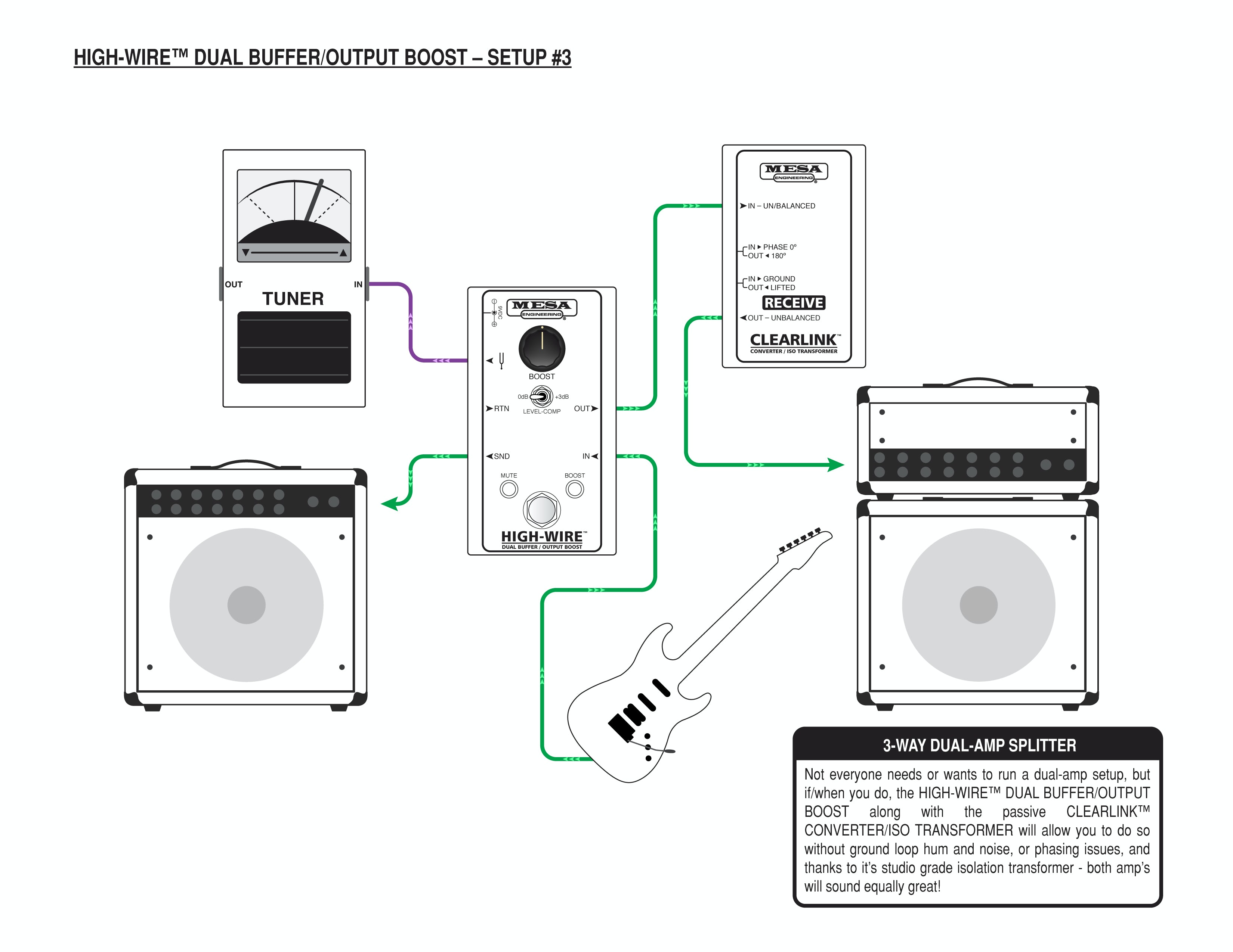 Mesa Boogie High Wire Dual Buffer And Line Driver Ultimate Eq Wiring Diagram View Res Version Opens In New Window