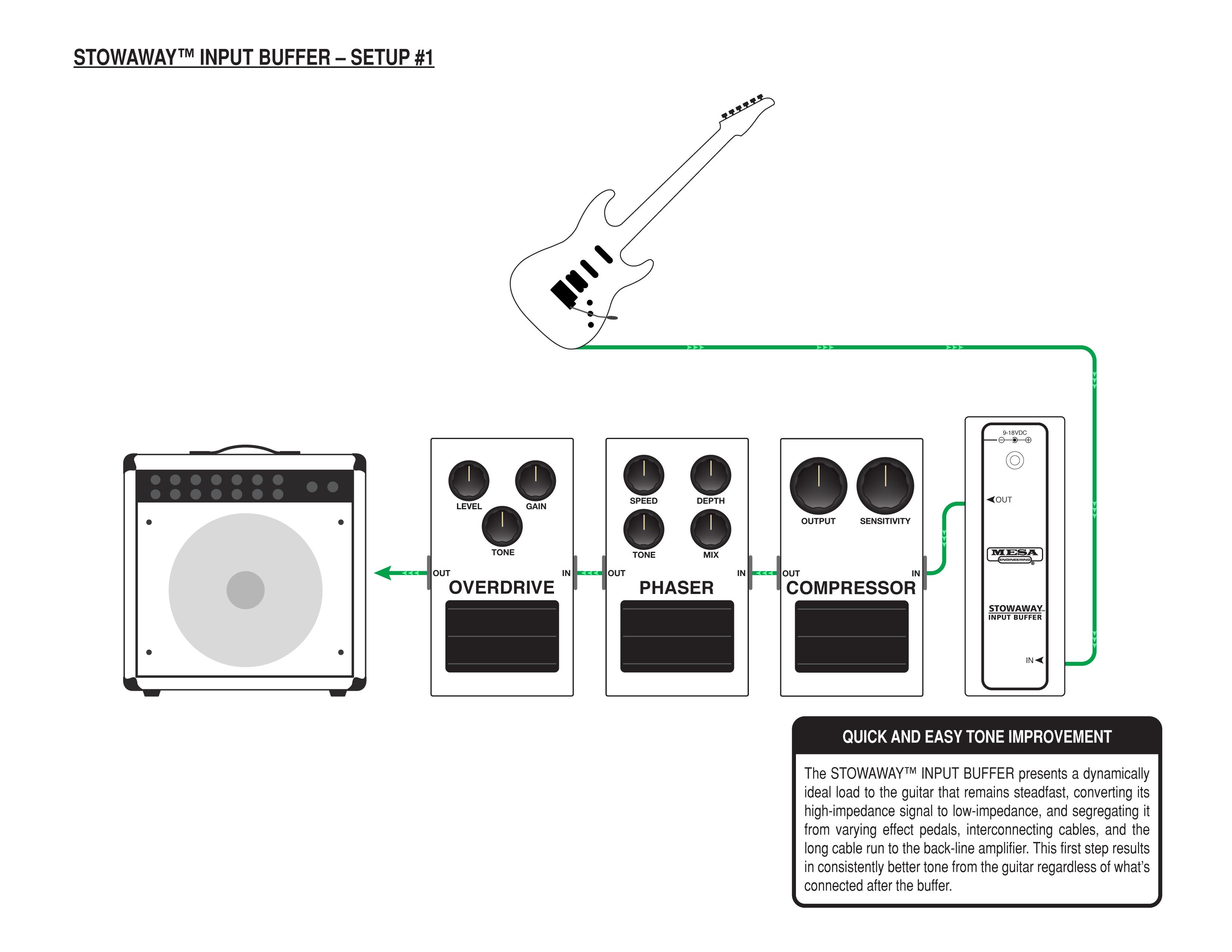 mesa boogie stowaway buffer mesa boogie rh mesaboogie com Circuit Impedance Formula Impedance Matching Circuit
